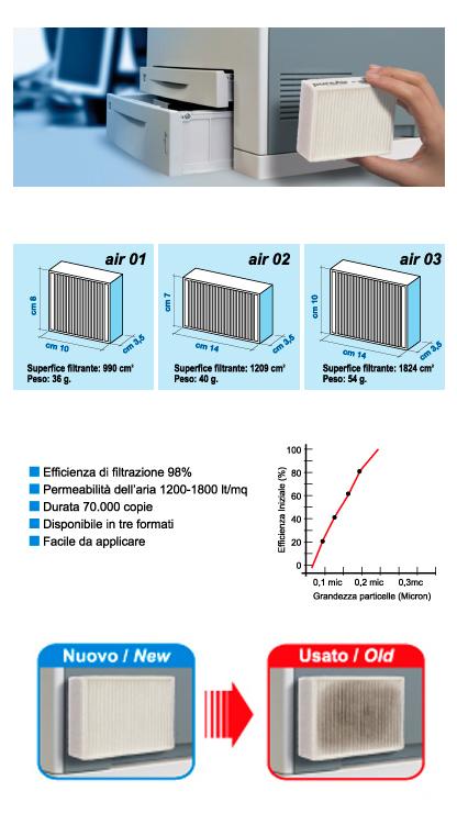 Filtri per polveri sottili per stampanti laser, fotocopiatrici e fax - Informazioni ed efficienza